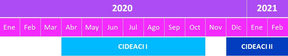 Calendario de Módulos